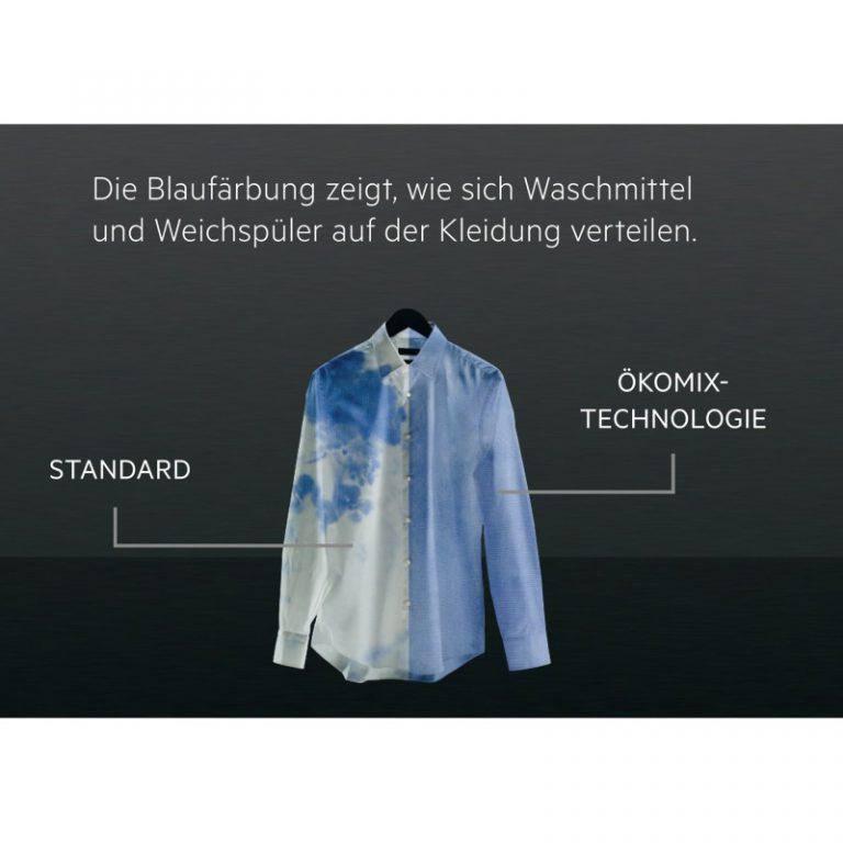 لباسشویی آ.ا.گ مدل L8FS86699